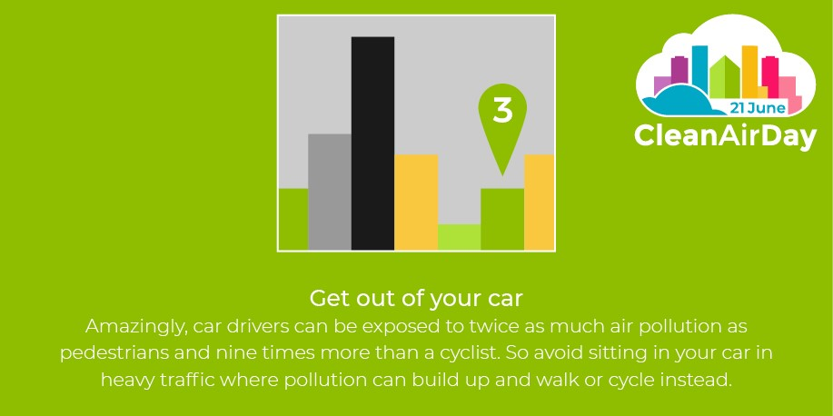 Drivers can be exposed to more air pollution - walk or cycle instead